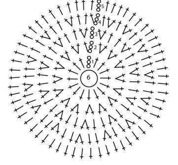Вязание по кругу столбиками с накидом 22