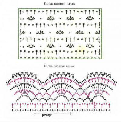 Схема вязания ажурного пледа для новорожденных крючком 97
